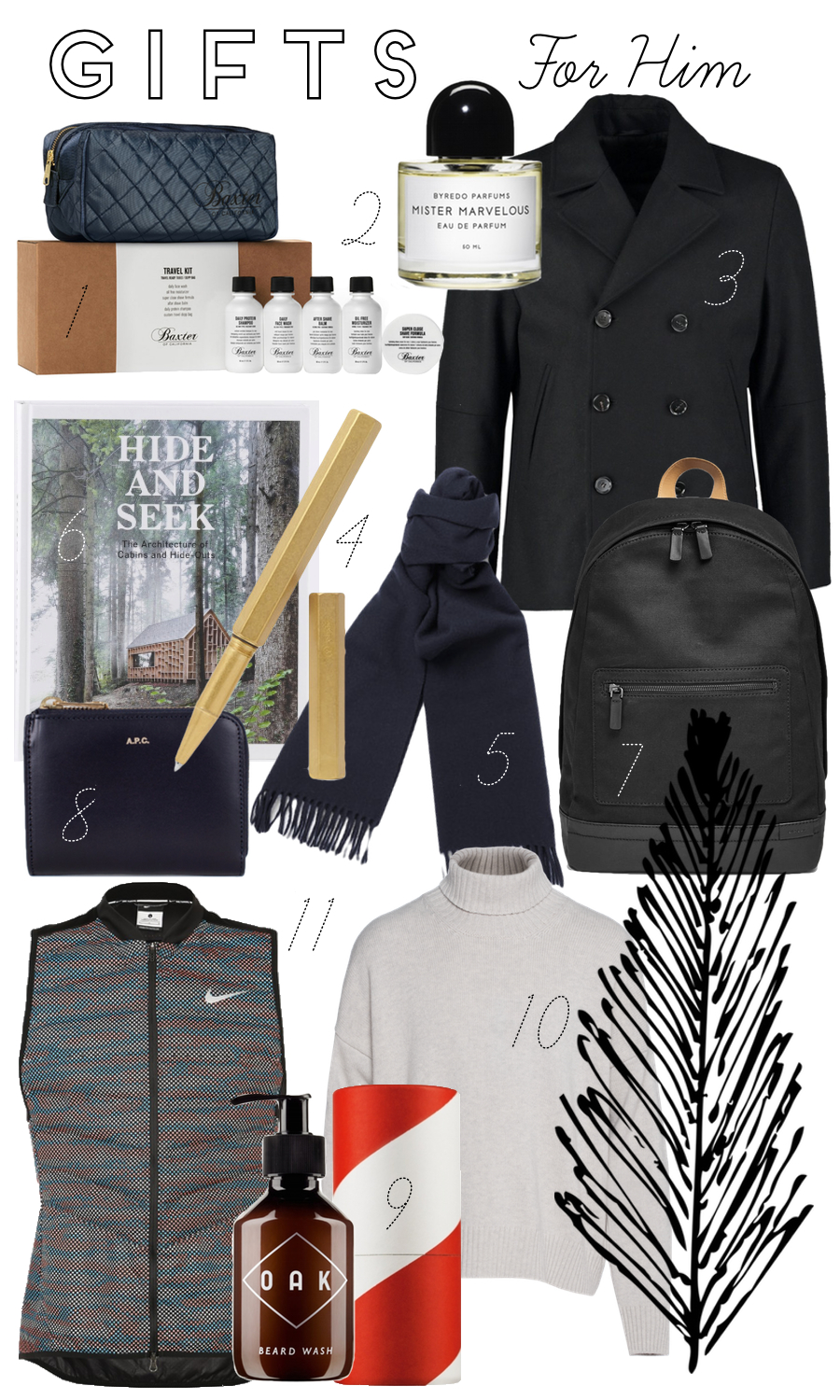 giftguide_xmas_2015_forhim